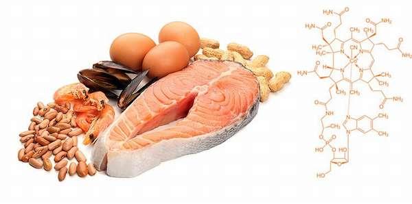 Применение витамина В12 Фото
