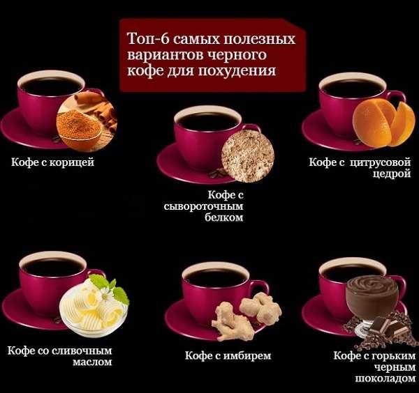Как пить кофе для похудения