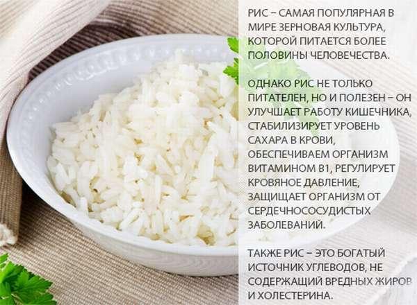 Полезные вещества, содержащиеся в рисе