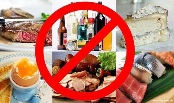 Запрещенные продукты для белковой диеты