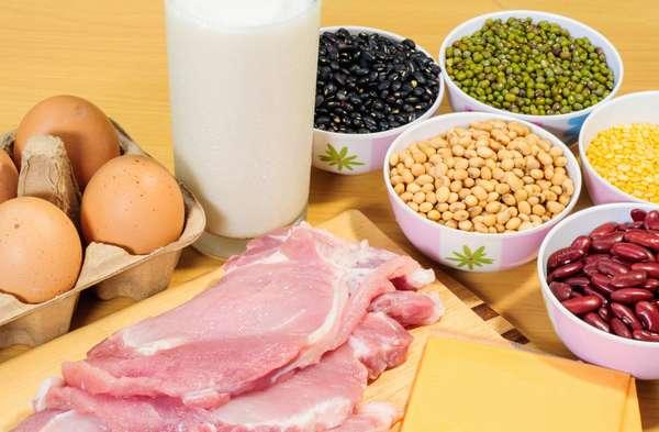 Белковая диета для похудения Фото