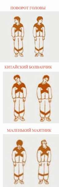 Дыхательная гимнастика Стрельниковой с поворотами головы