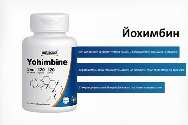 Прием йохимбина для похудения инструкция по применению