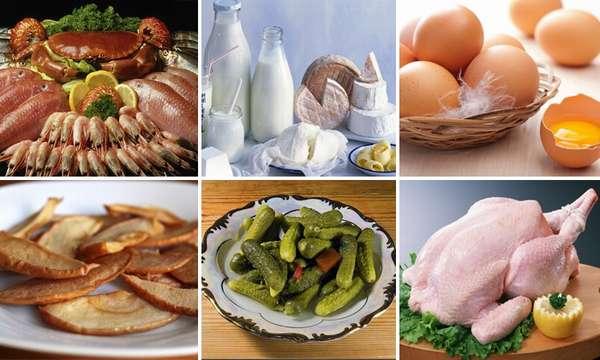 Список рекомендованных продуктов белковой диеты