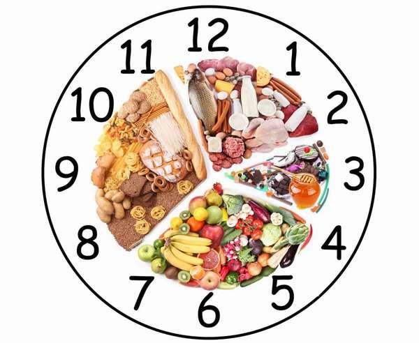 Здоровое питание по часам Фото