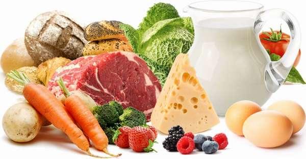 Как организовать правильное питание. Набор продуктов.