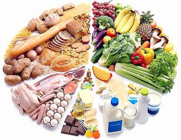 Суть диеты при хроническом колите