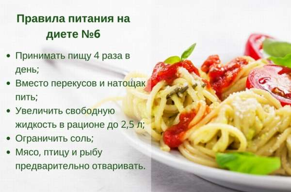 Диета №6 (стол №6). продукты питания