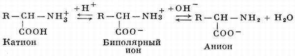 Электрохимические свойства