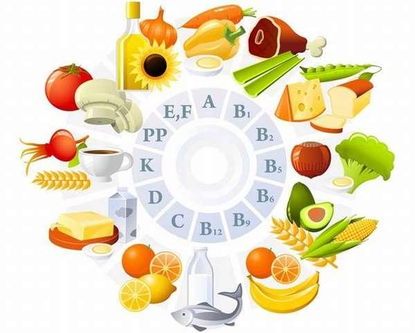 Цель многих диет – снижение веса. правила питания для гипертоника