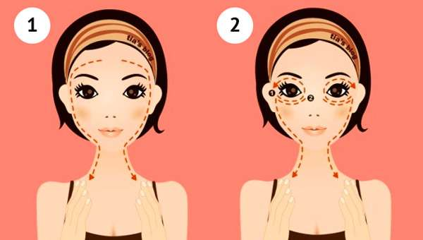 1 - спускаемся со лба вниз к ключице 2 - массаж вокруг глаз и вниз