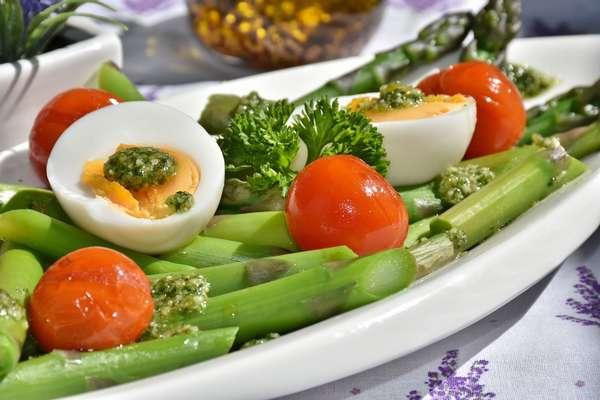 Правильное питание на каждый день Фото блюда