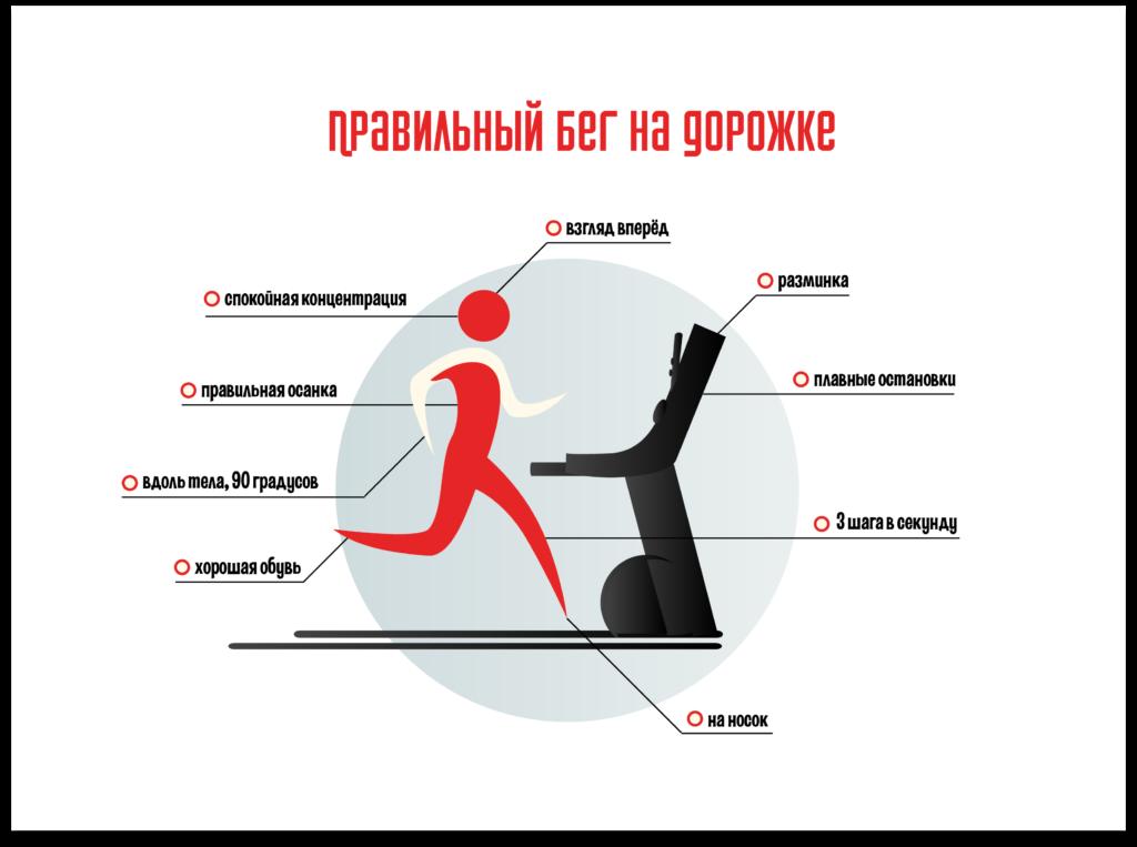 Тренировка на беговой дорожке 12 рекомендаций