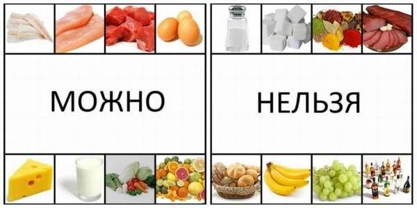 Что можно есть при диете №6