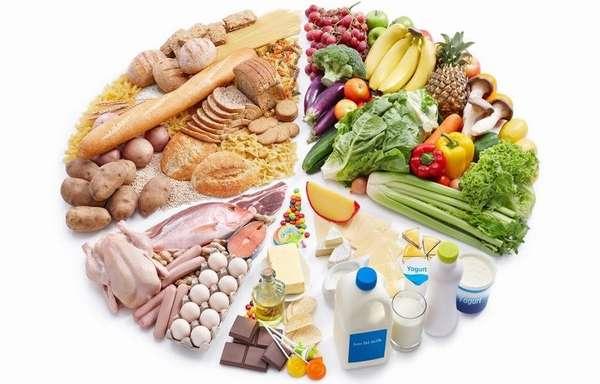 Что такое гликемический индекс продуктов