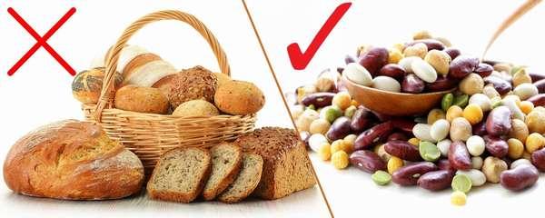 Безглютеновая диета для похудения: детей, взрослых, отзывы